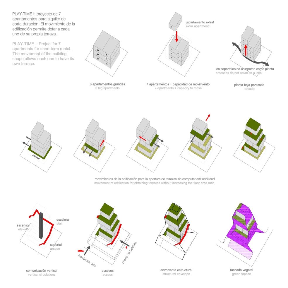2_diagrams